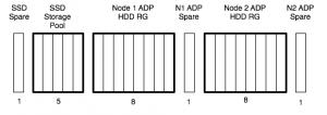 ADP-24-disks